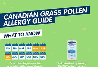Outdoor Grass Pollen Guide