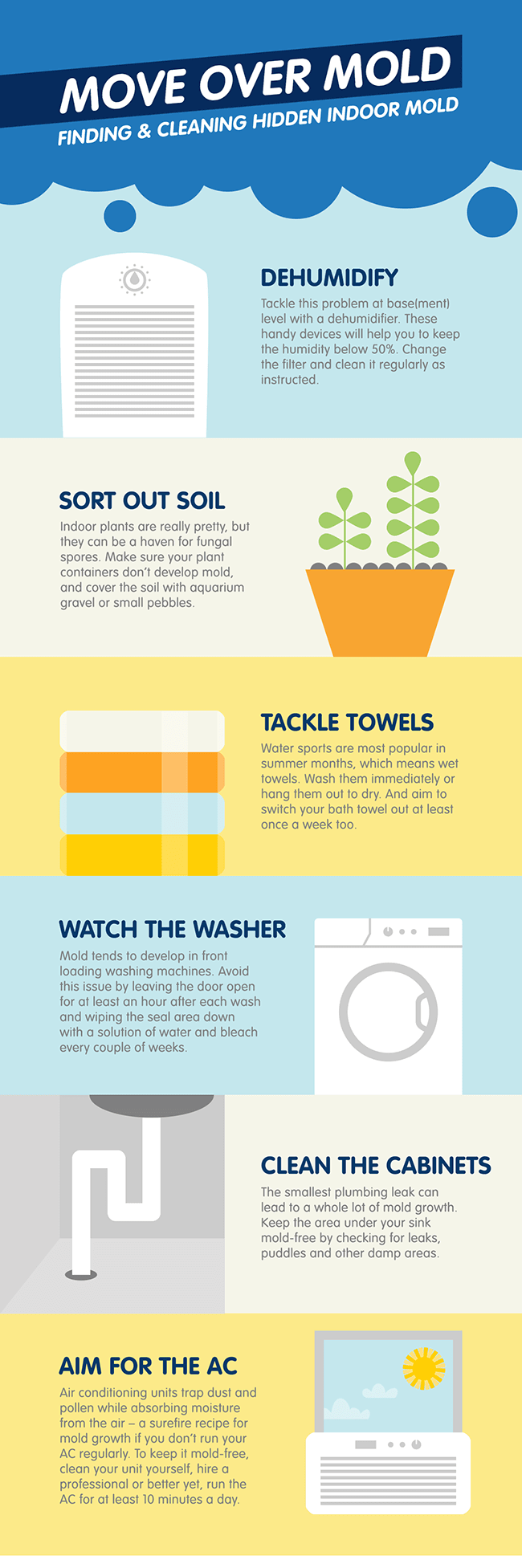 Move Over Mold - Infographic